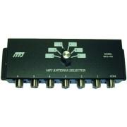 MFJ Enterprises MFJ-1701