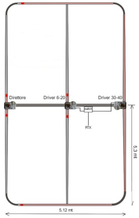 Ultrabeam ub50 6 40m for Trap 2 meter