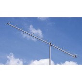 Antennas - Browse By Type